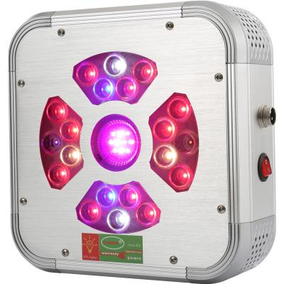 LED Grow Lights OSRAM 240W Full Spectrum UV+IR | GROWant GR240